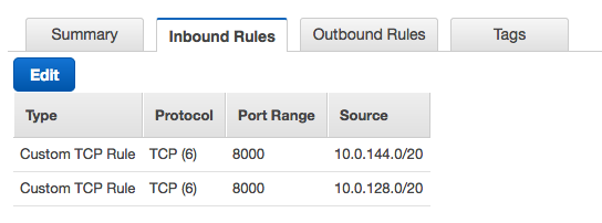 Screenshot showing configured inbound rules