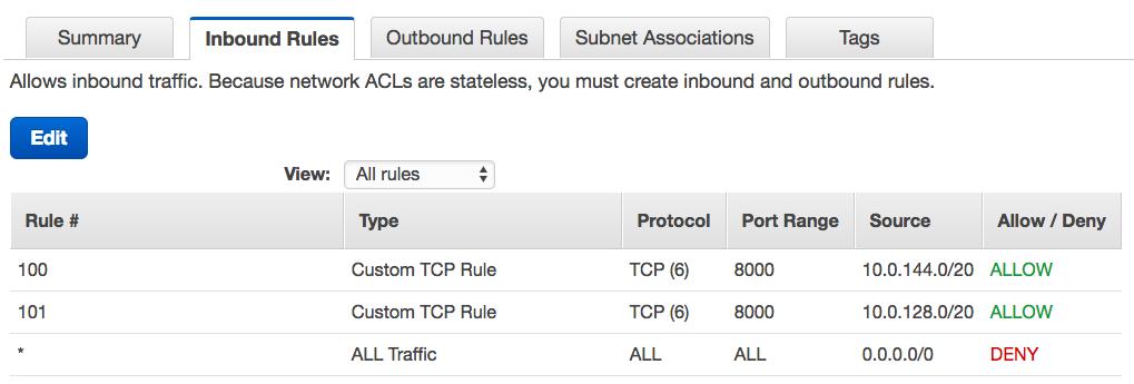 ACL で制限されたトラフィックに対するインバウンドルールの設定