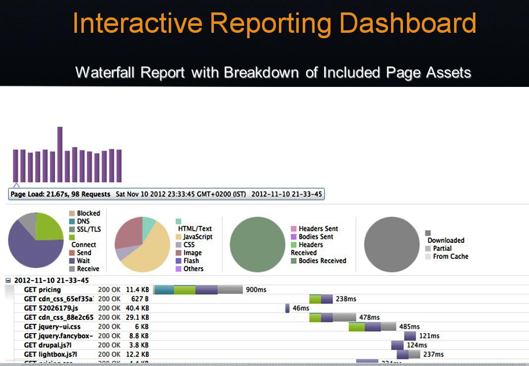 BlazeMeter Report 1