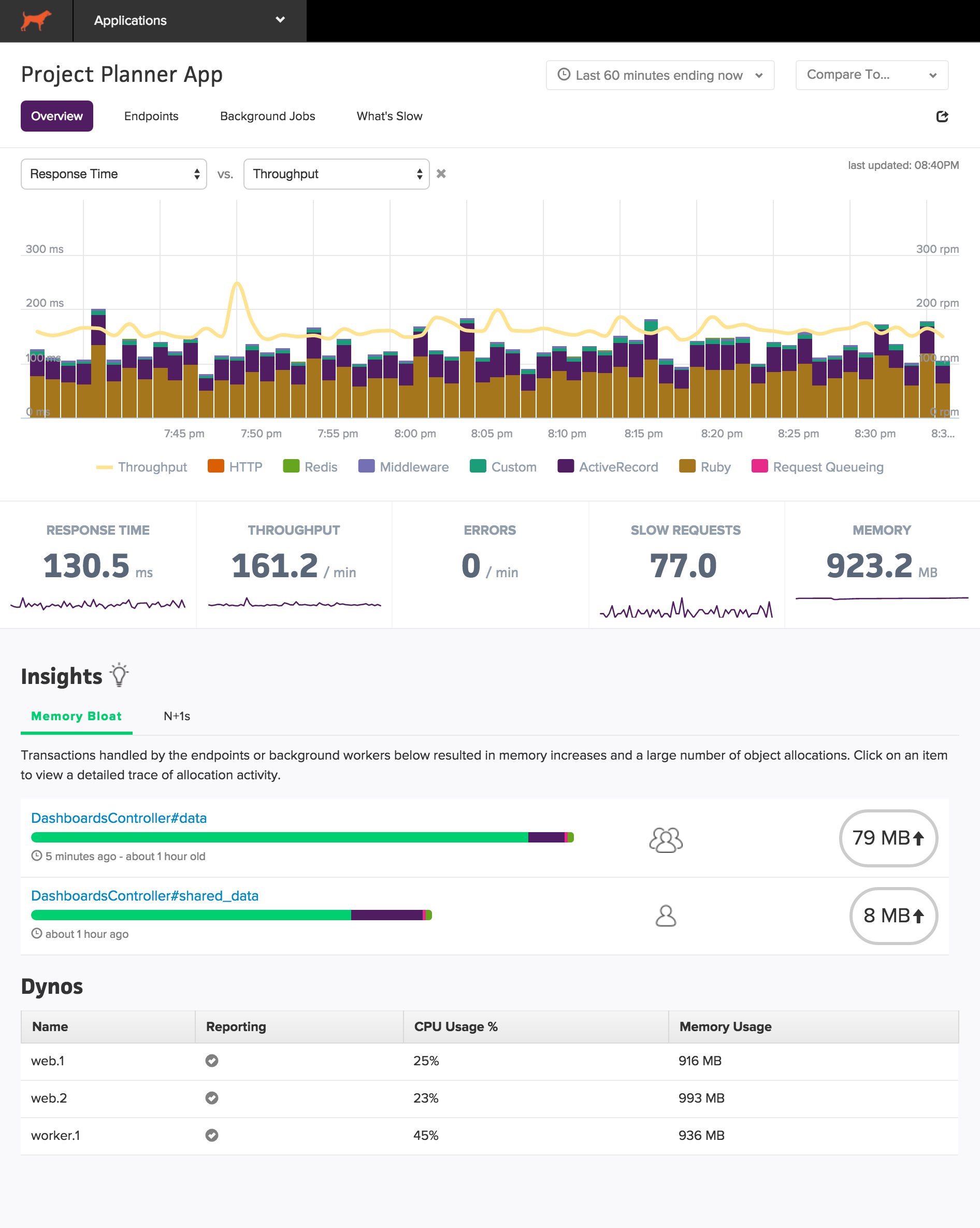 scout dashboard